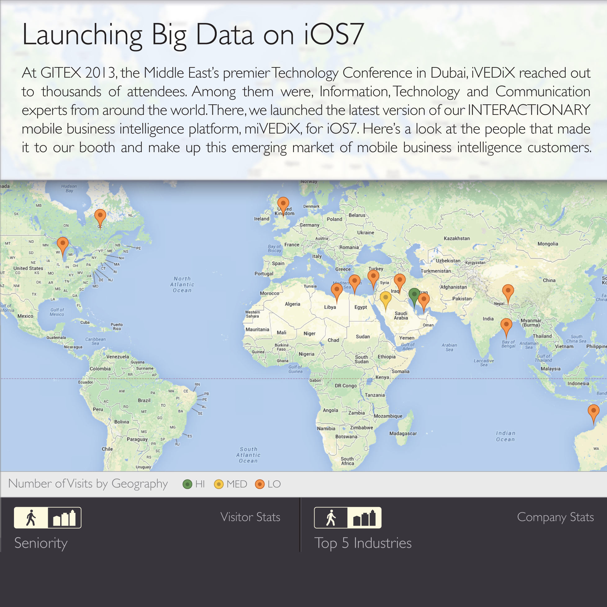 Launching Big Data on iOS7